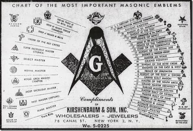 02-Masonic-emblem